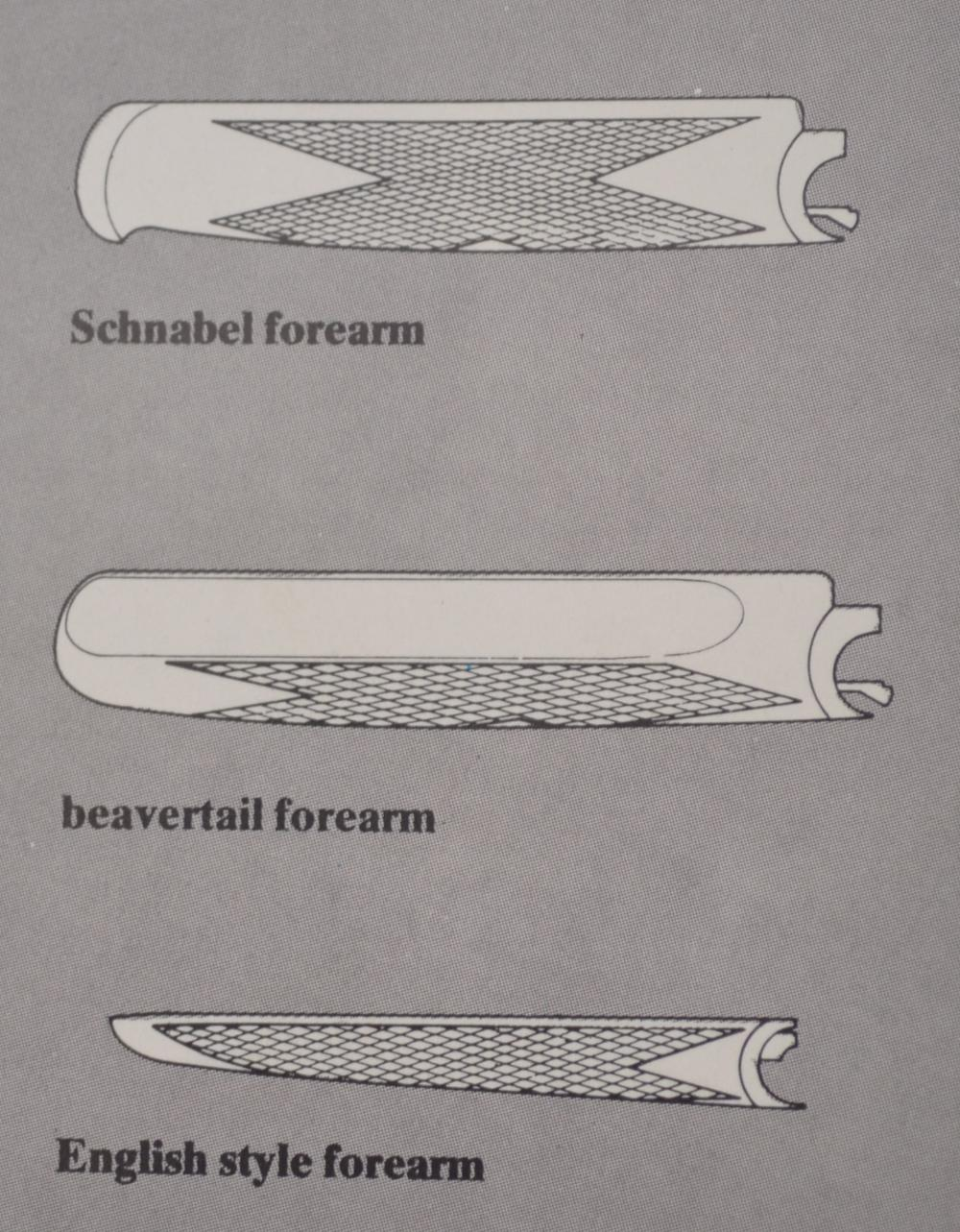 PERAZZI FOREND TYPES